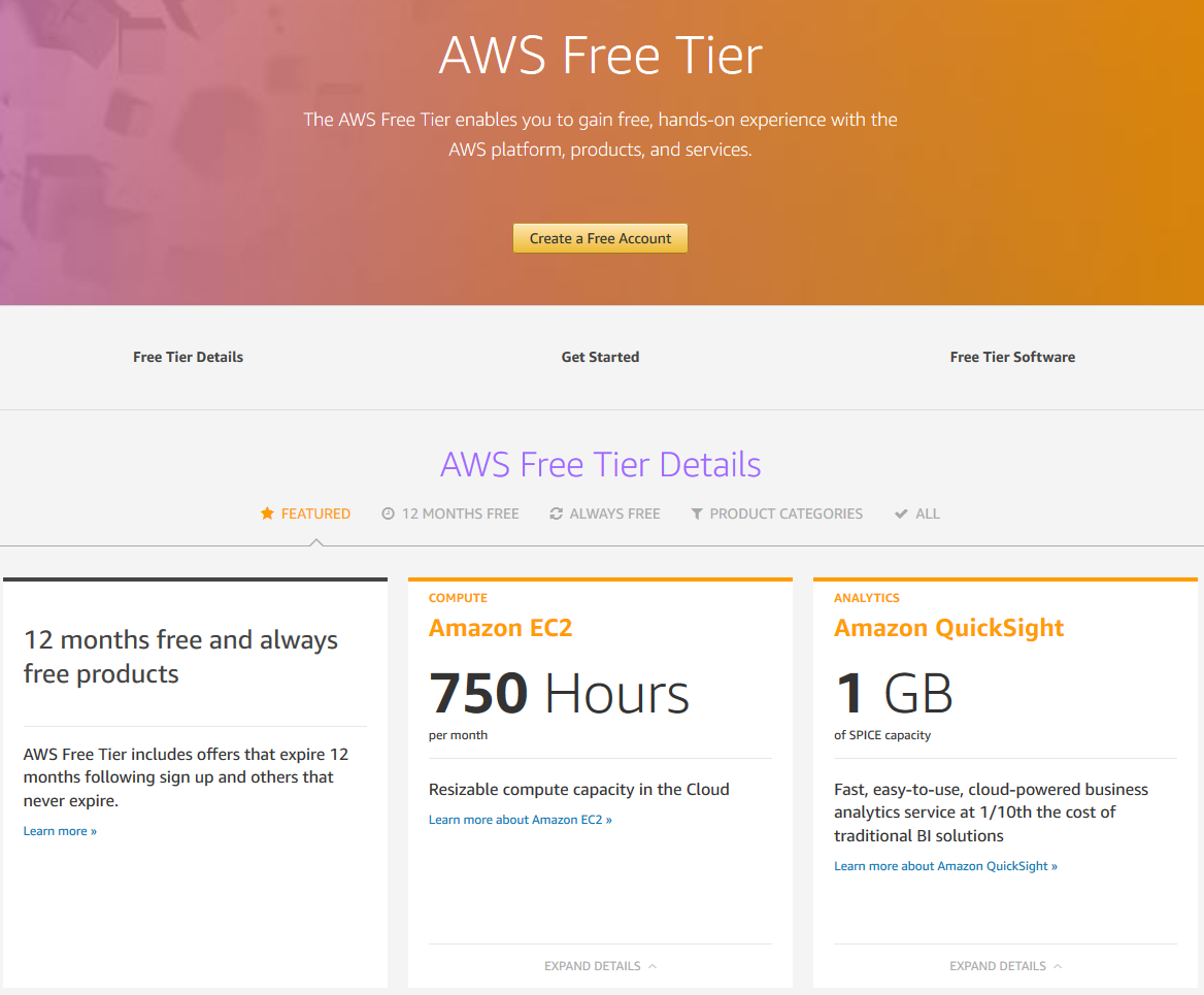 How To Check Your Resource Usage in AWS Free Tier – techbeatly